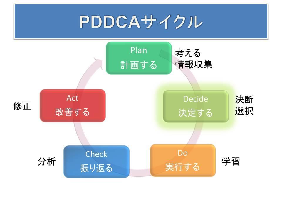PDDCA.jpg