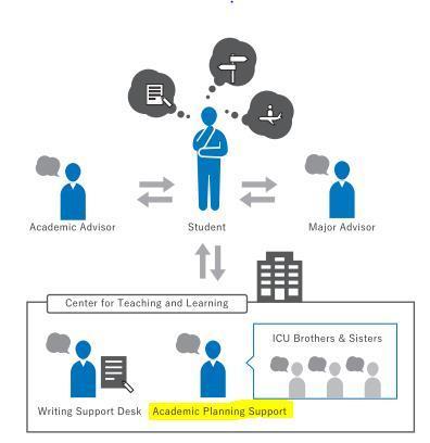 advising(APS).jpg