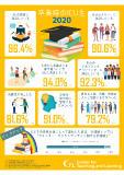 卒業時調査2020_J