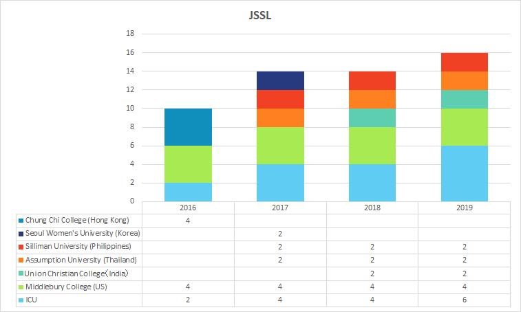 JSSL.png